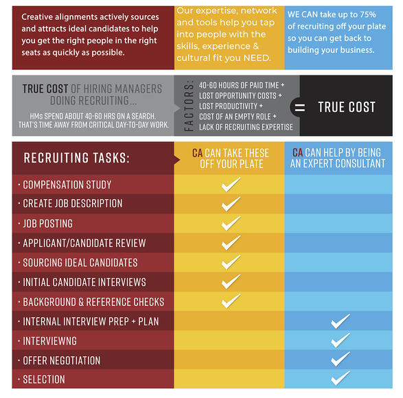 True Cost -1